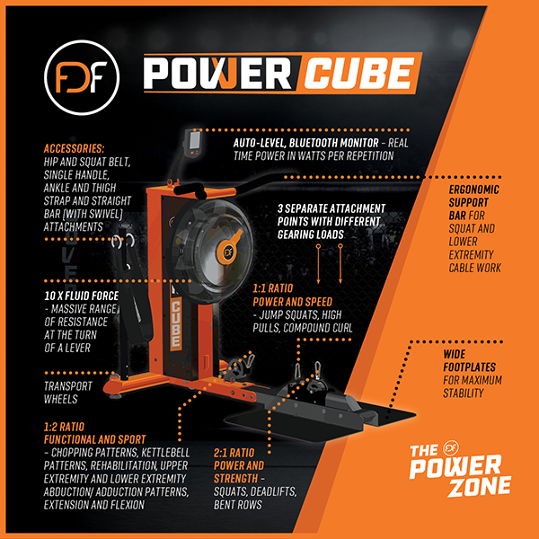 powercube_mar-18